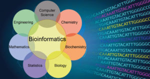 Bioinformatics- Introduction and Applications