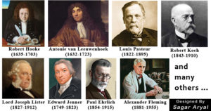 History of Microbiology