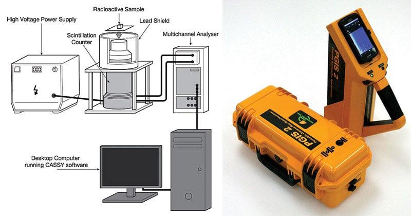 gamma-ray spectrometer