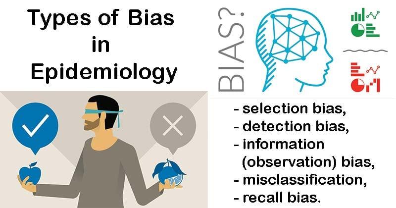 Common Types of Bias