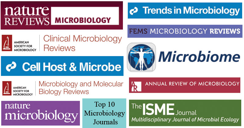 Top 10 Microbiology Journals with Impact Factor (Updated 2020)