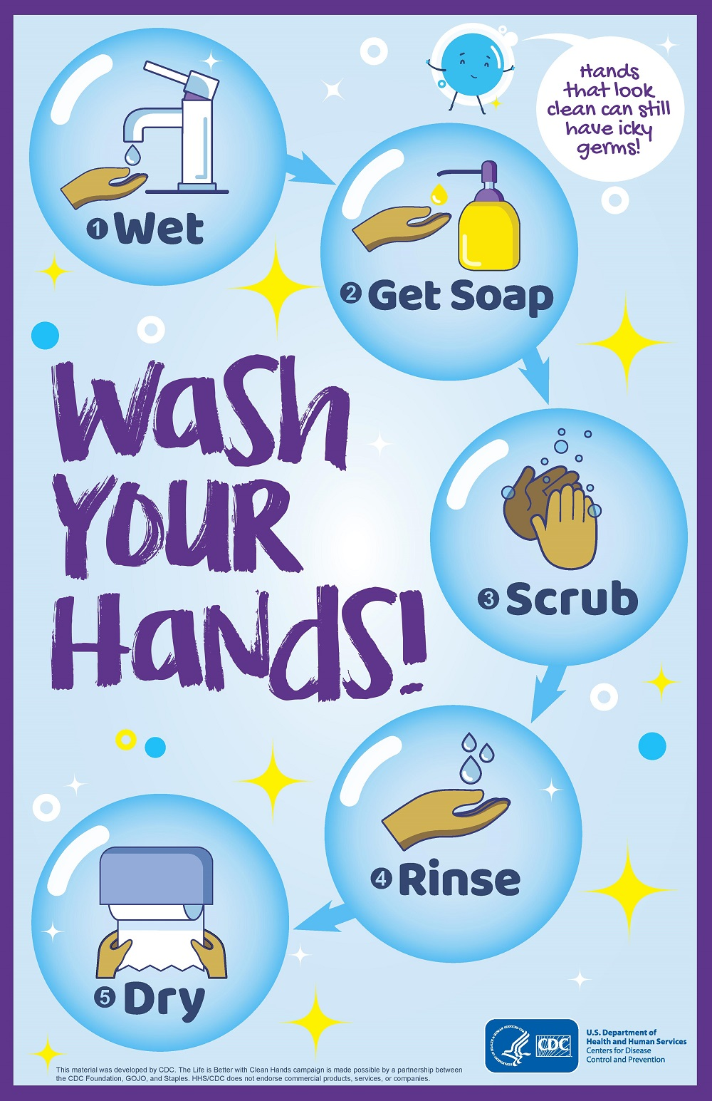 Hand washing guidelines by the Centre for Disease and Control (CDC)