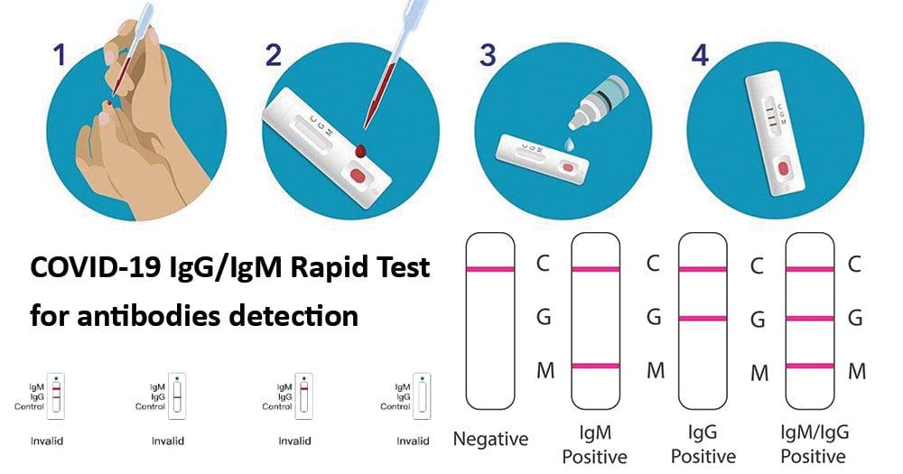 COVID-19 IgGIgM Rapid Test