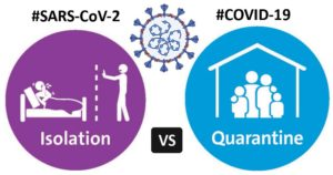 Isolation vs Quarantine