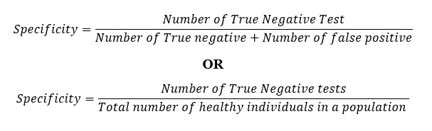 Specificity-Formula