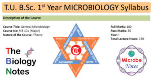 T.U. B.Sc. 1st Year General Microbiology Syllabus (Nepal)
