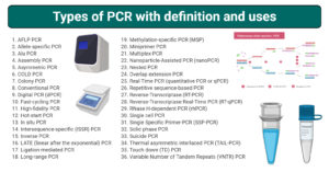 Types of PCR (Polymerase chain reaction)- definition and uses