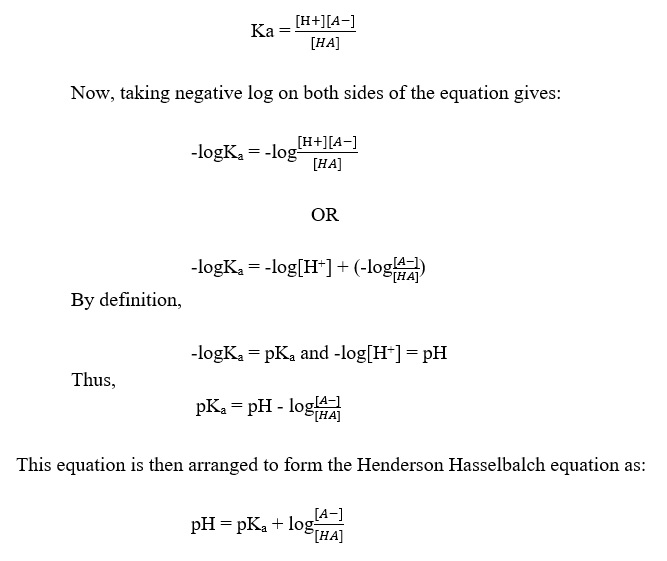 Derivation of Henderson Hasselbalch Equation