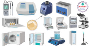 Instruments used in Microbiology Lab with Principle and Uses
