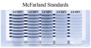 McFarland Standards- Principle, Preparation, Uses, Limitations