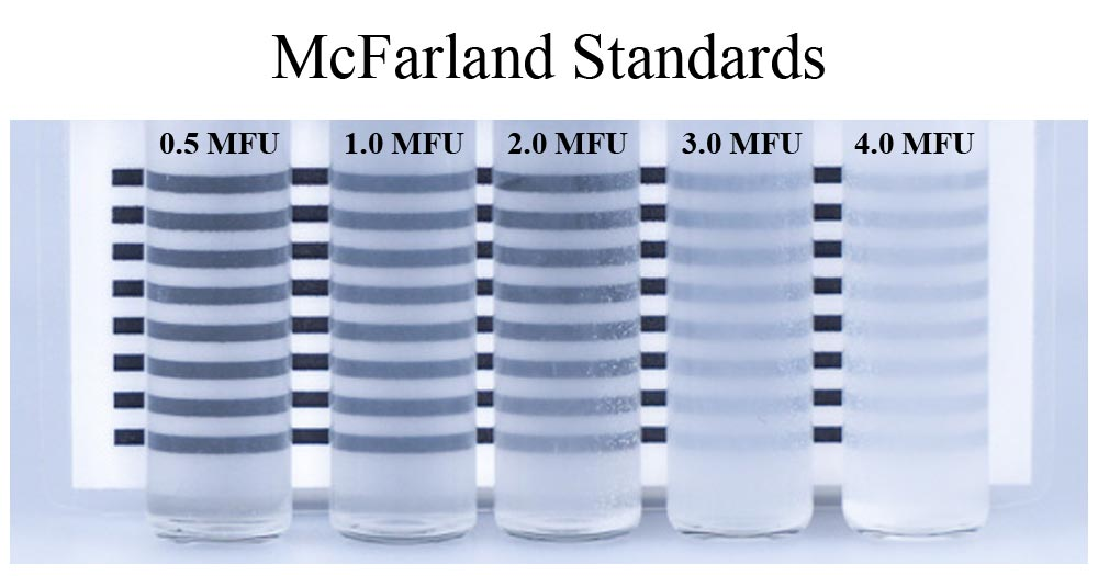 McFarland Standards- Principle, Preparation, Uses, Limitations