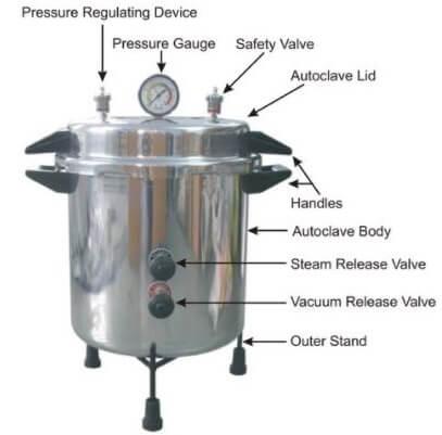 Autoclave Parts or Components