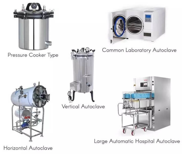 Types of autoclave