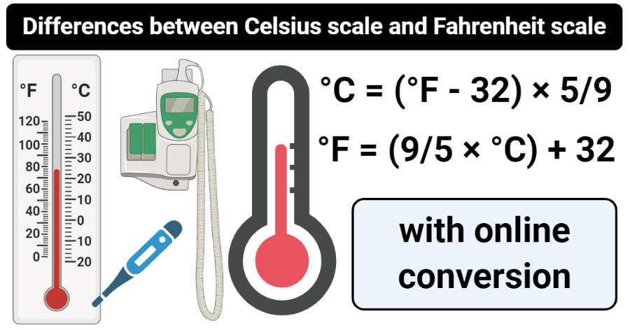 Differences between Celsius scale and Fahrenheit scale