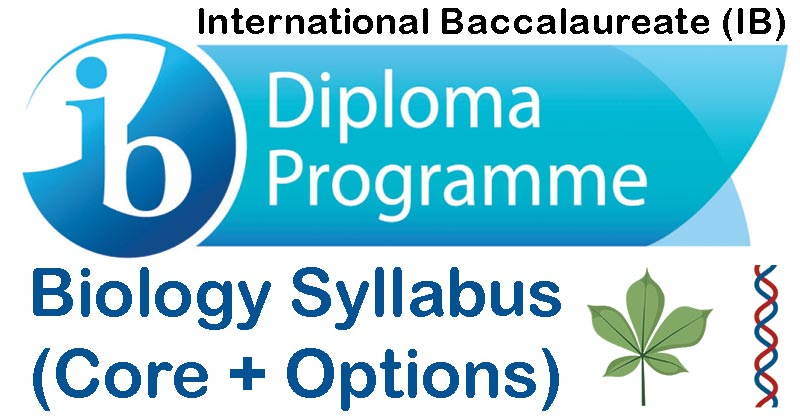 International Baccalaureate (IB) Biology Syllabus (Core+Options)
