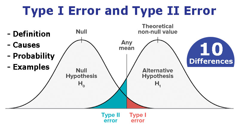 Type I Error and Type II Error with 10 Differences
