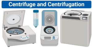Types of Centrifuge and Centrifugation
