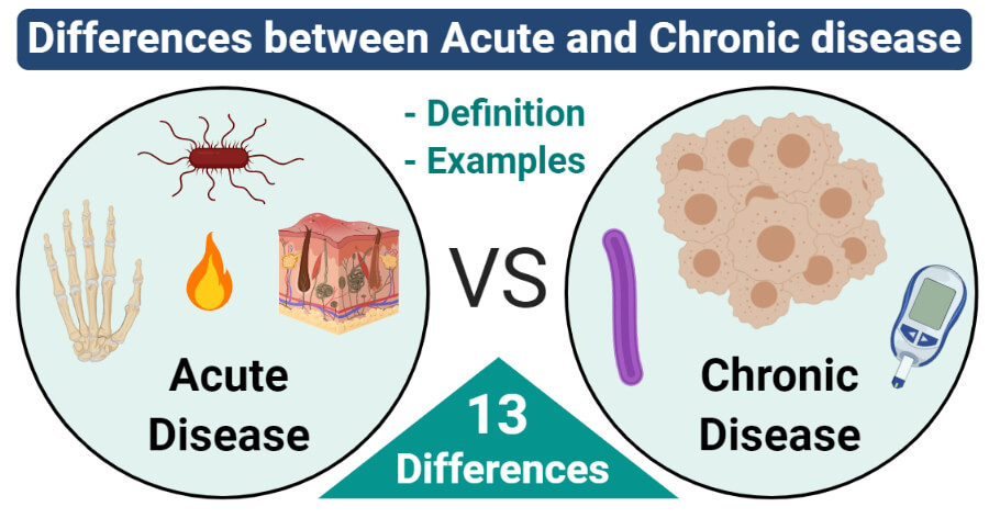 differences between Acute disease and Chronic disease