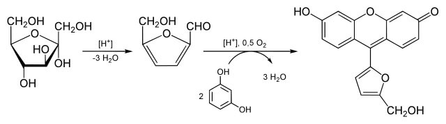 Seliwanoff's test reaction