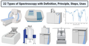 Types of Spectroscopy