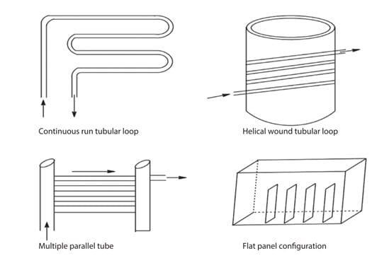 Types of photobioreactor